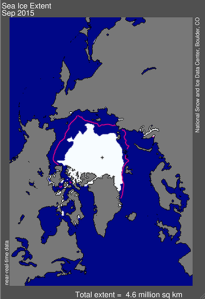 extensão_gelo_polar_alterações_climáticas