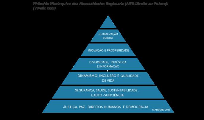 piramide_site