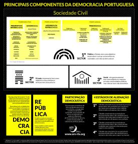 TT3_INFOGRAFIA_DEMOCRACIA_V7-05